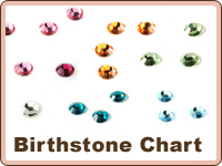 MORE INFO: Birthstone Reference Chart
